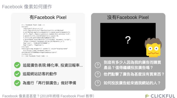 Facebook像素是甚麼-2018年終極Facebook Pixel教學